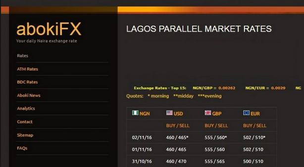 Abokifx Has Shown To Provide Information On Daily Lagos State S Parallel Market Exchange Rate For Naira Dollar Euro And Pounds Or Vice