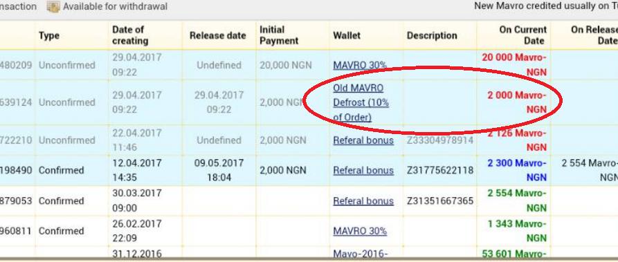 MMM Nigeria pays old Mavro