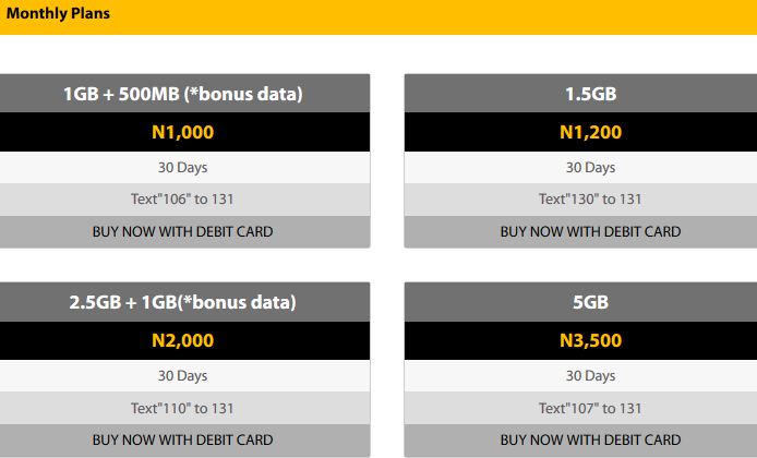 MTN Monthly data plans