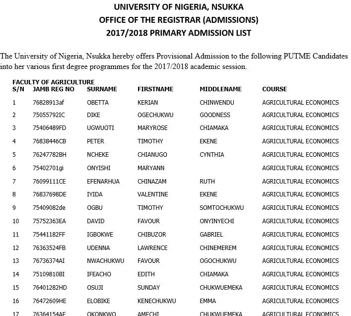 2017/2018 UNN Nsukka Admission list